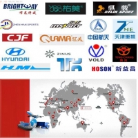 Основные клиенты производителя
