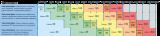 Таблица подбора рециркуляторов